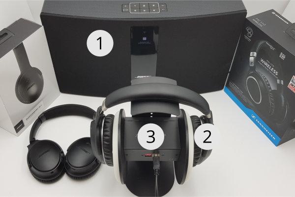 In dieser Abbildung sind die Komponenten zu sehen, die für den Noise Cancelling Test notwendig sind